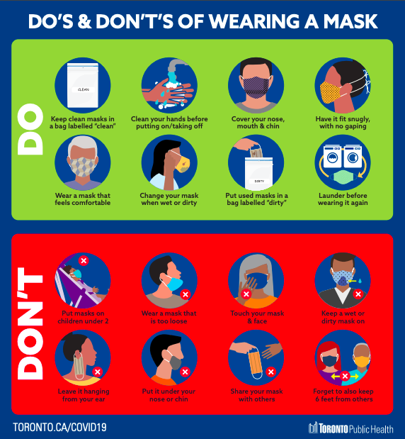 Do's and Don't's of Wearing a Mask